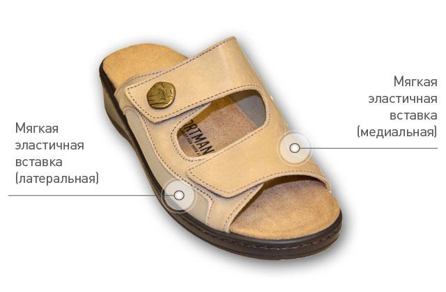 Интернет Магазин Обуви В Беларуси